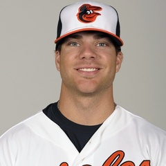 famous quotes, rare quotes and sayings  of Chris Davis