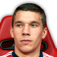 famous quotes, rare quotes and sayings  of Lukas Podolski